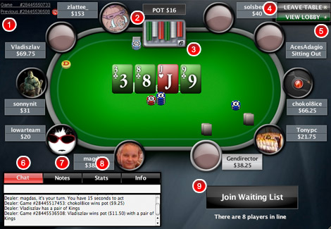 Pokerstars_Table